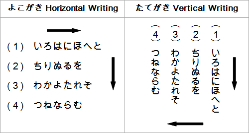 Introduction To The Japanese Writing System Japanese Professor